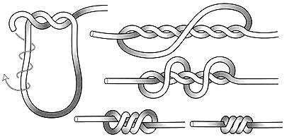 Рыбацкие узлы прочность