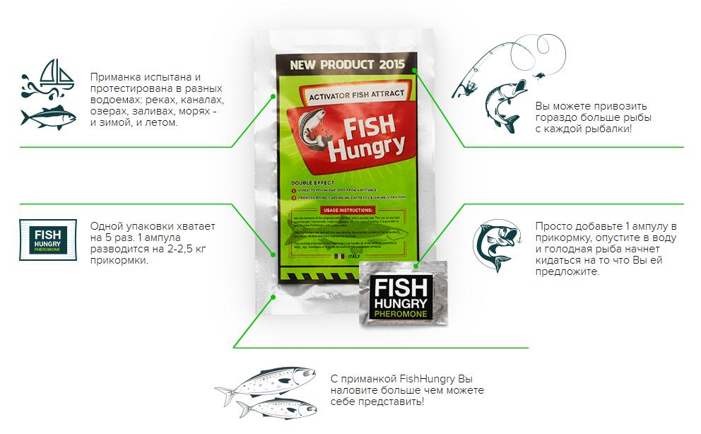 fishhungry-aktivator-shema